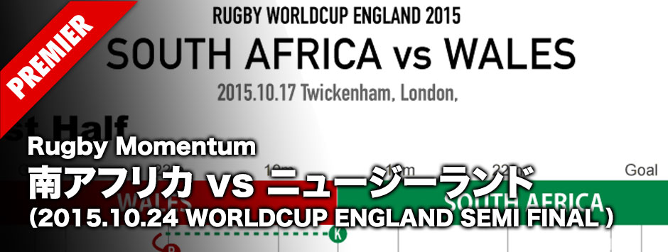 MOMENTUM−RWC2015-SOUTH AFRICA-V-NEW ZEALAND