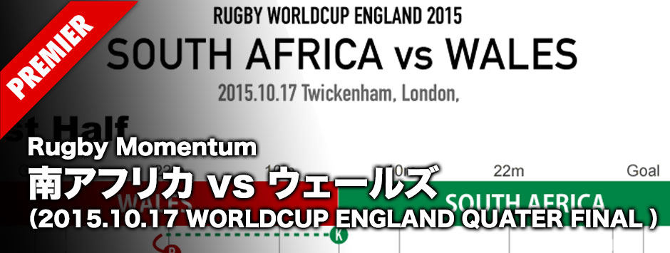 MOMENTUM−RWC2015-SOUTH AFRICA-V-WALES
